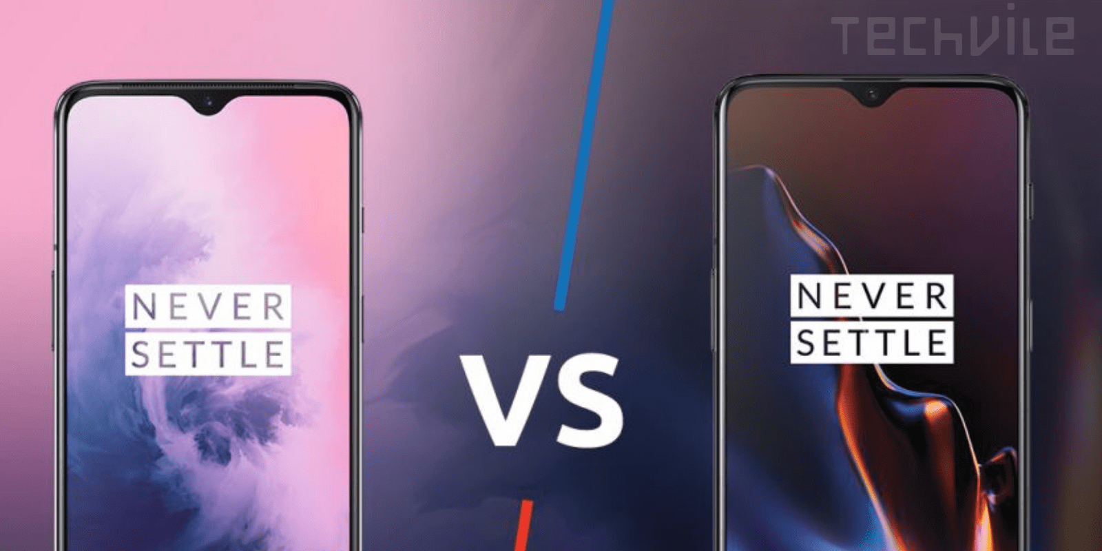 OnePlus 7 vs OnePlus 6T - A Detailed Comparision and Overview